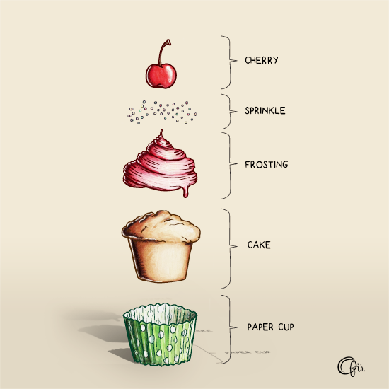 anatomi-cupcake_blogg_webb